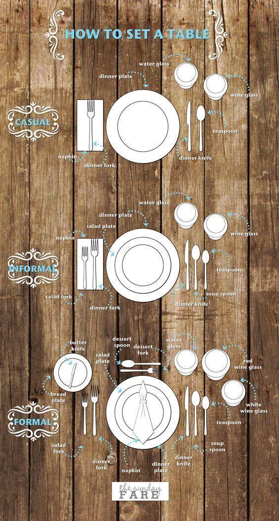 33 Les meilleurs ensembles de cuisine 038 Idées de restauration K #Meilleure #Salle à manger #Helena #Id …