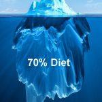 Données solides sur la nutrition 6729033117 - Une bibliothèque utile d'informations nutritionnelles. M ...