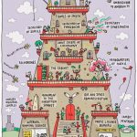 """""""The National Department of Poetry"""" Poster from Incidental Comics"""